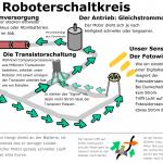 roboterschaltkreis